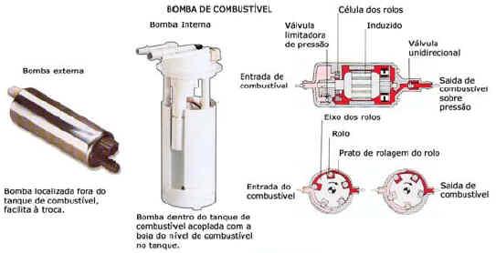 bomba_gasolina_eletrica