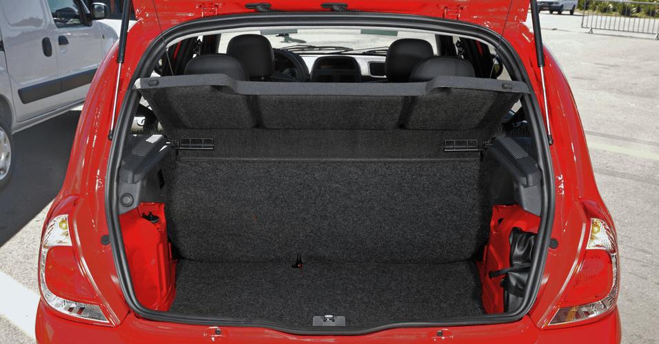 Qual Melhor Carro Hatch para Comprar? Custo beneficio