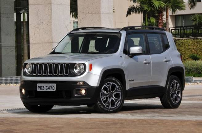 Jeep Renegade 2019 - Preço