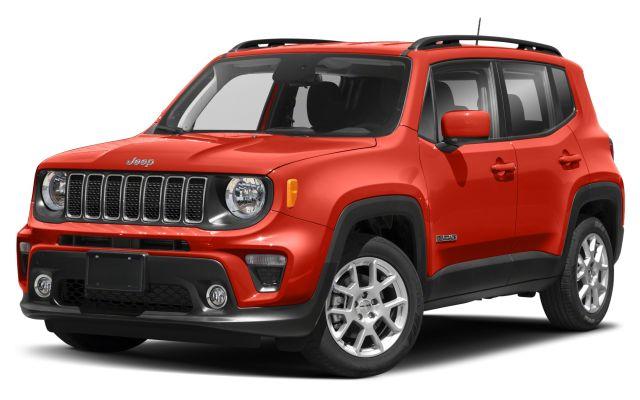 Jeep Renegade 2020 - Novidades